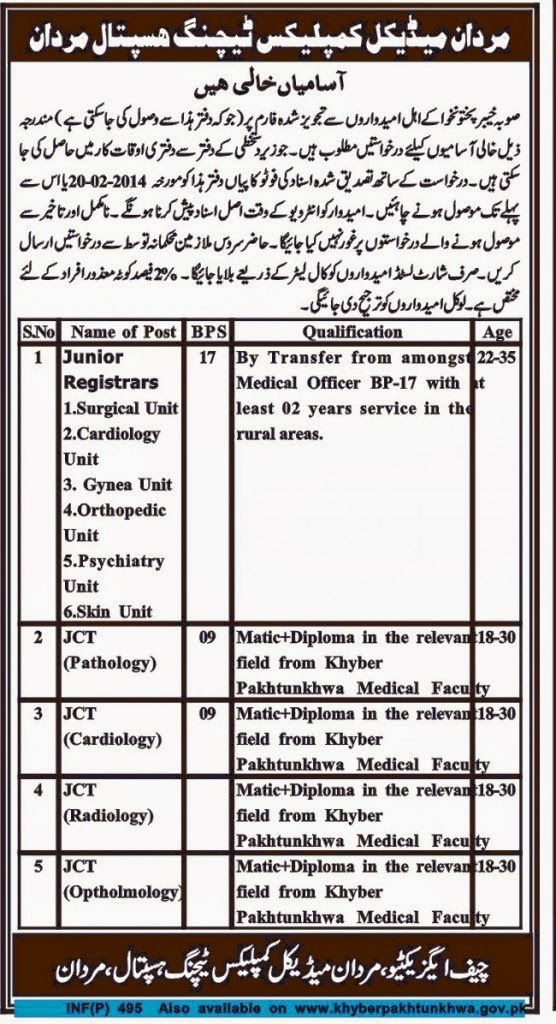 Vacancies in Mardan Medical Complex Teaching Hospital, KPK