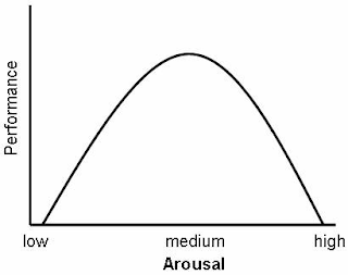 the arousal theory of motivation for stacie So, another theory of motivation, known as arousal theory, helps to explain the existence of motivators that both increase and decrease our levels of tension or arousal.