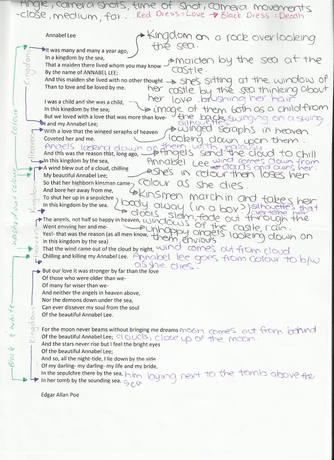 critical essay on annabel lee According to the speaker, why did annabel lee die write specific lines to support your answer - because the angels were jealous mini essay question: discuss similarities between edgar allan poe's life and him poem annabel lee help about.