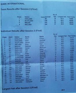 2012 International Bank Championships 2012 - Results