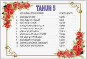 TAHUN 5