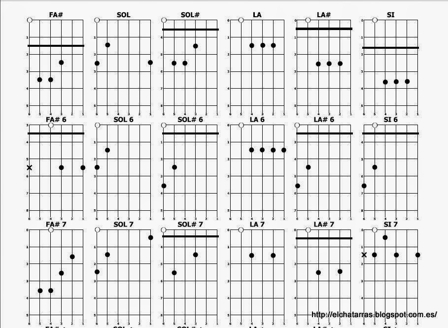 Acordes para guitarra 5
