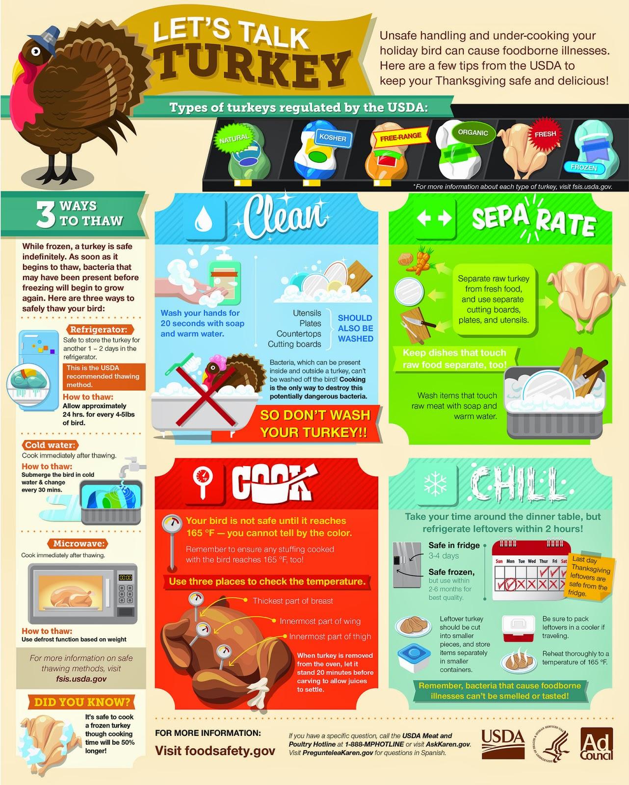 http://www.foodsafety.gov/blog/sites/default/files/thanksgiving-infographic-web.jpg