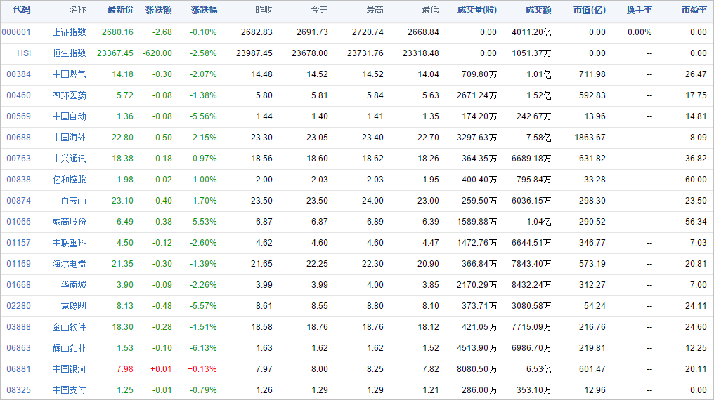 中国株コバンザメ投資ウォッチ銘柄watch20141201
