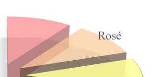 ROSE 桃红葡萄酒 ロゼ