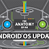 Android Software Update Infographic