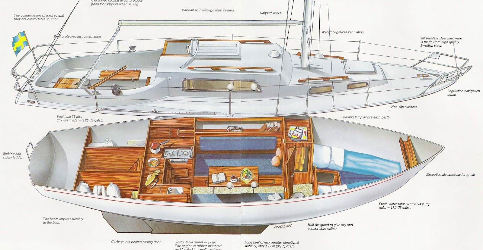 ... moreover PT Boat Interior Layout. on b boat interior designs layout