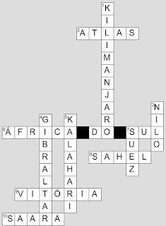 Cruzadinha | Continente africano | www.professorjunioronline.com