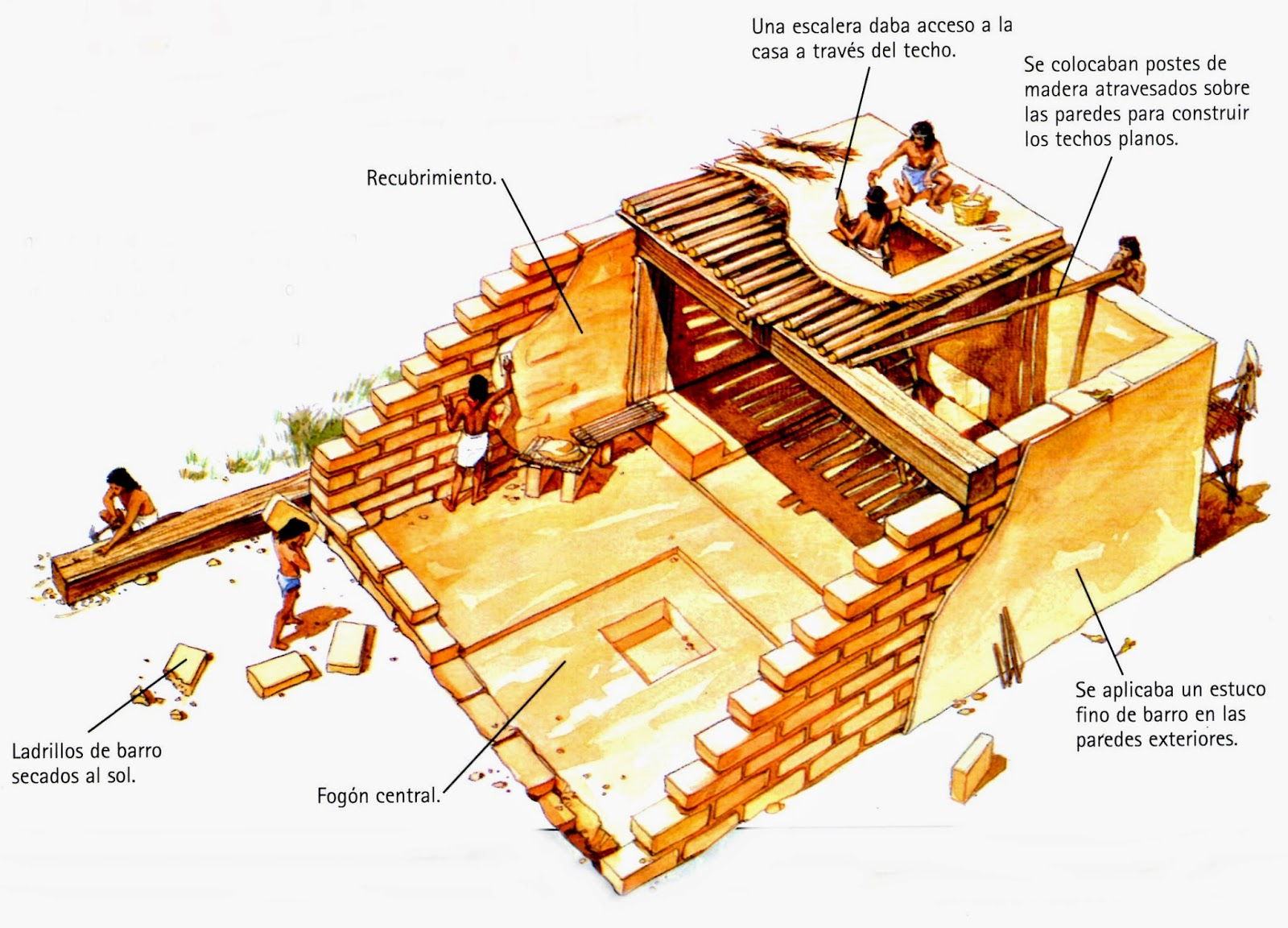 Arquitectura antigua 40000 1500 a c Como eran las casas griegas