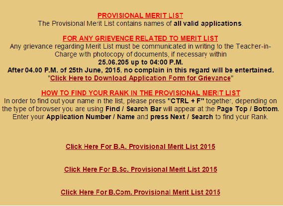 Kolkata City College Admission 2015 Merit list