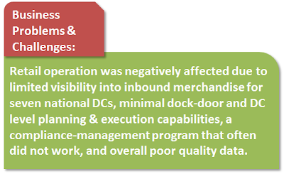 Business Problems & Challenges: Retail operation was negatively affected due to limited visibility into inbound merchandise for xeven national DCs, minimal dock-door and DC level planning & execution capabilities, a compliance-management program that often did not work and overall poor quality data.