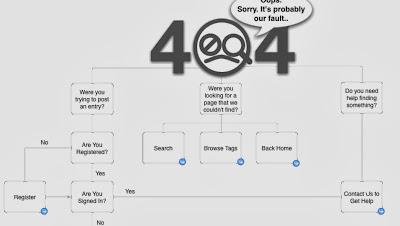 Usabilidad y los errores 404