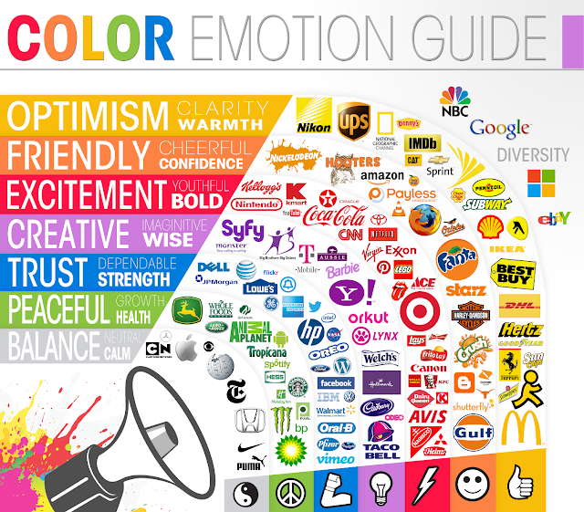 how business use the psycology of colors