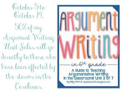 6th grade persuasive essay lesson plans