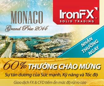 IronFX Bonus