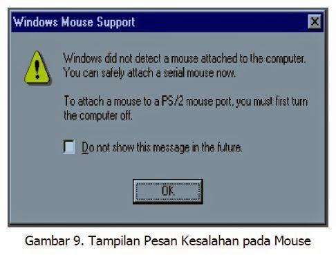 tampilan kesalahan pada mouse
