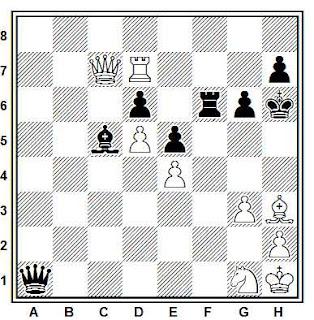 Posición de la partida de ajedrez Chunko - Karner (Toledo, 1984)