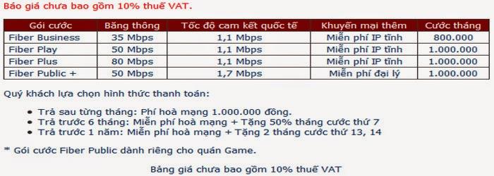 Đăng Ký Lắp Đặt Wifi FPT Quy Nhơn 4