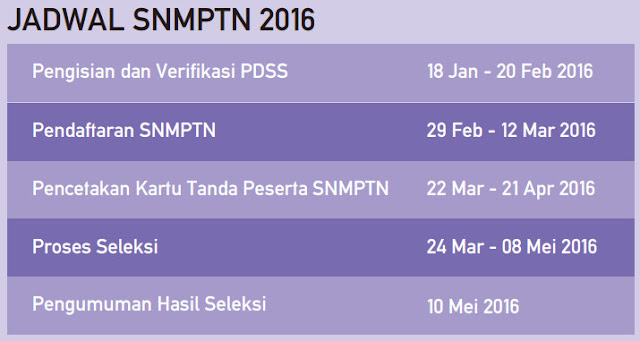 Jadwal Pendaftaran SNMPTN 2016