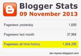 TIA MYSOA - Blogger Stats
