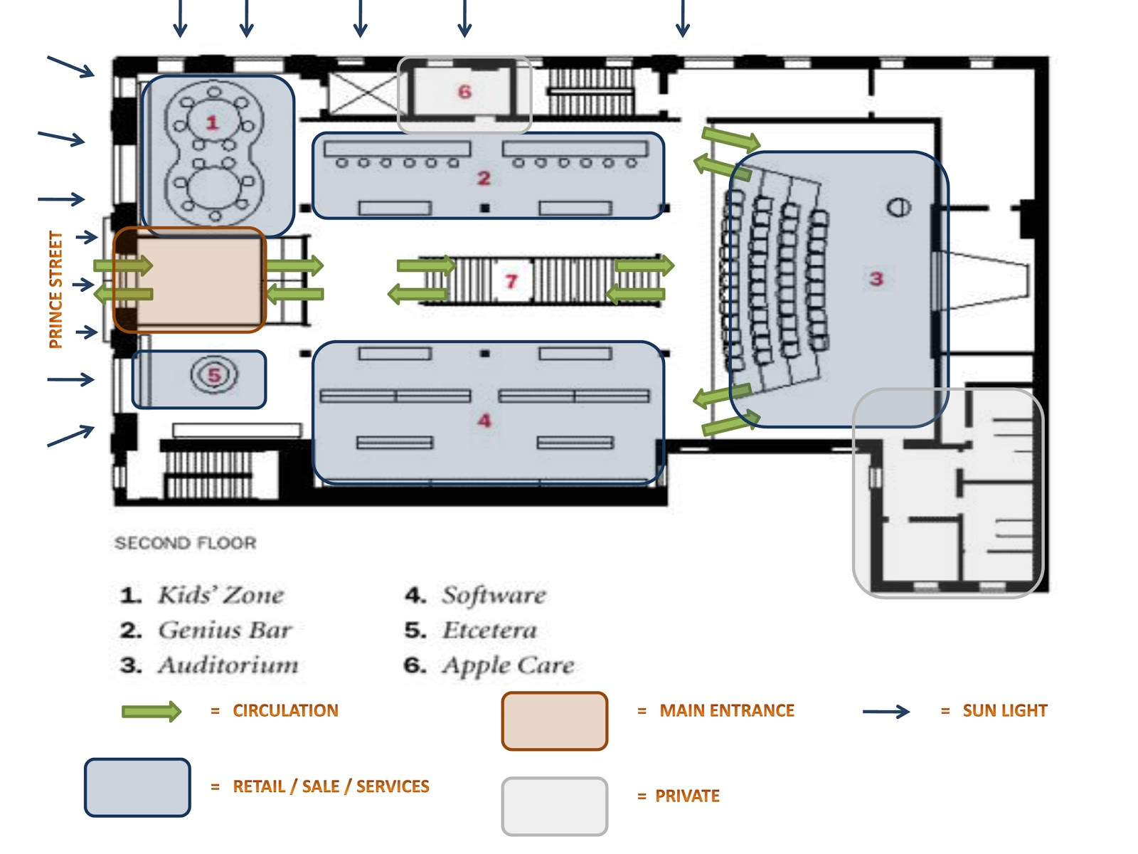 Studio fc apple store in soho part 2 plan section for Store building plans