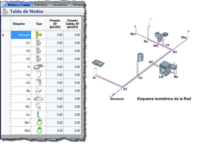 Instalaciones sanitarias for Instalacion hidraulica de una alberca pdf