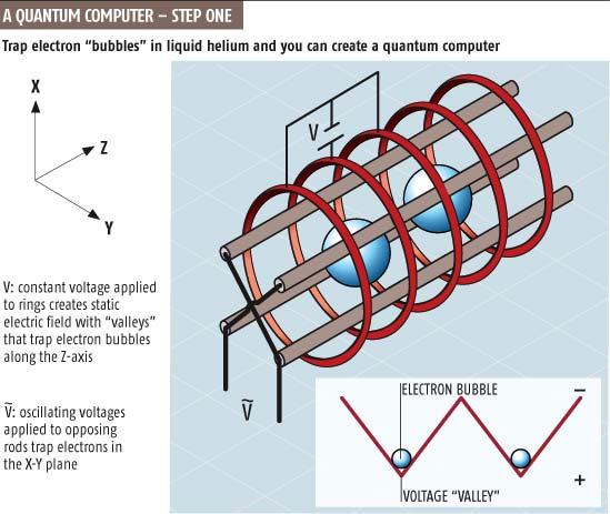 quantum turing machine