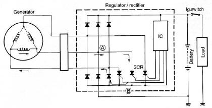 suzuki gsx1300 hayabusa charging system circuit  99  u2013 00