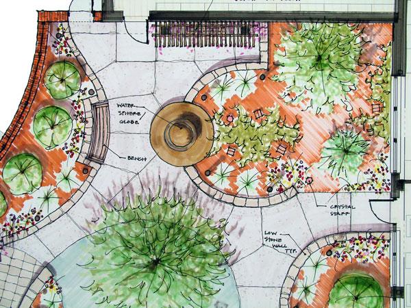 Arte y jardiner a situaci n y dise o del jard n sombras for Planos de jardines