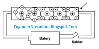 pengertian isolator komponen elektronika