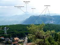 Panoràmica des de la Urbanització de les Rovires de Cervelló