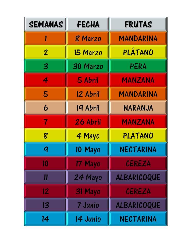 Calendario de Frutas 15-16