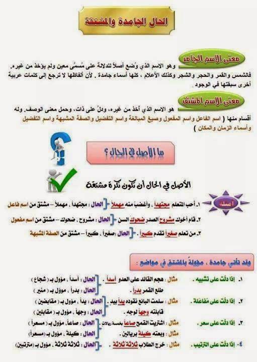 الحال الجامدة والمشتقة في النحو العربي