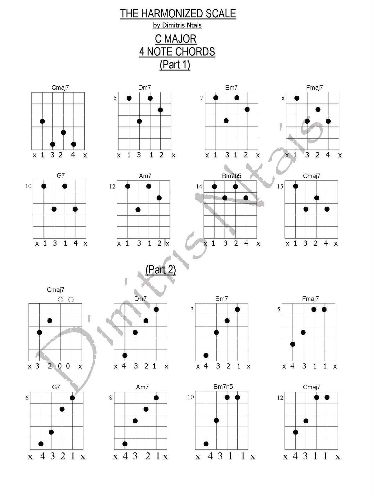 Dimitris Ntais Guitar The Harmonized Scale 4 Note Chords Applied