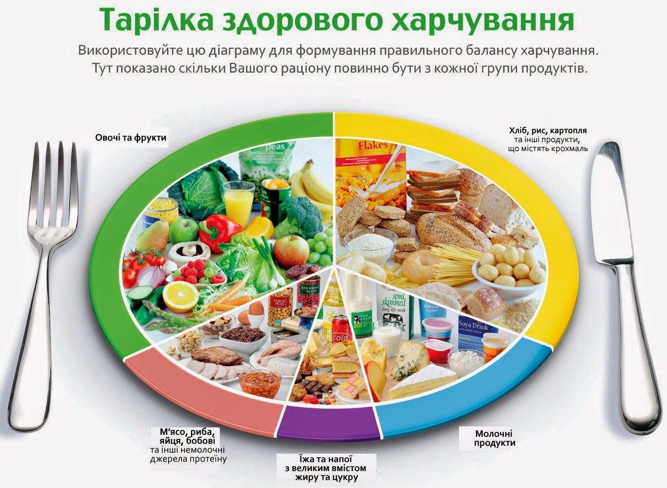 Антиаллергенная диета для кормящих мам меню
