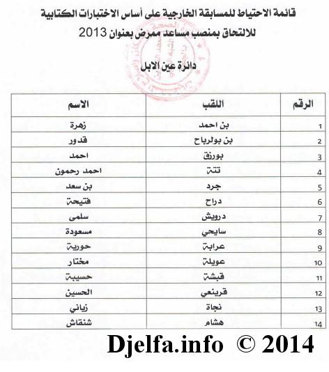 نتائج مسابقة الشبه الطبي (مساعد ممرّض) لولاية الجلفة 2014 14.jpg