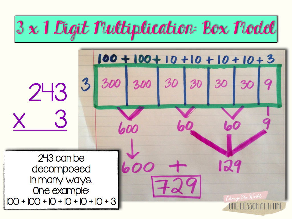 Worksheet Numbers That Multiply To 30 multiplying multi digit numbers using a box model blairturner com and the number isnt only that can be decomposed take following example 236 x 7 we know i