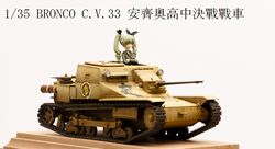 1/35 GuP C.V.33 20mm gun