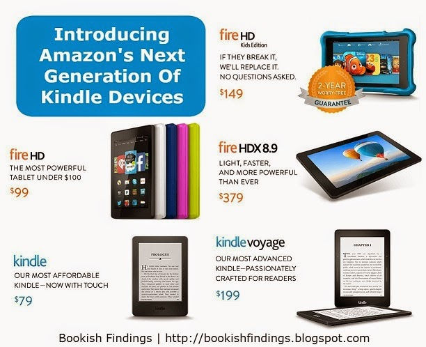 Amazon New Kindle Devices 2014