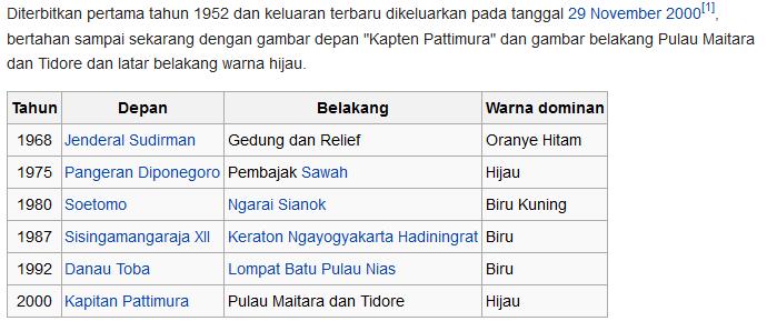 sejarah uang seribu rupiah - sumber wikipedia