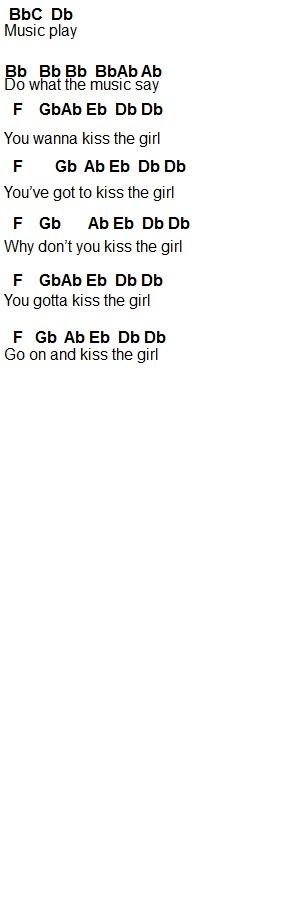 Flute Sheet Music: Kiss The Girl