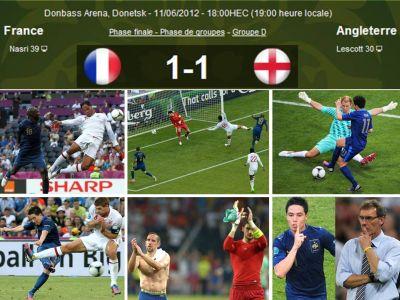 ### Giải Túc Cầu Euro 2012 ### Phap+Anh-1-1-Vntvnd