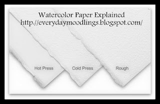 Everyday Moodlings-Watercolor Paper Explained