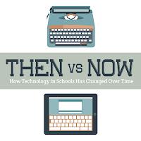 tecnología-ha cambiado-escuelas-tiempo