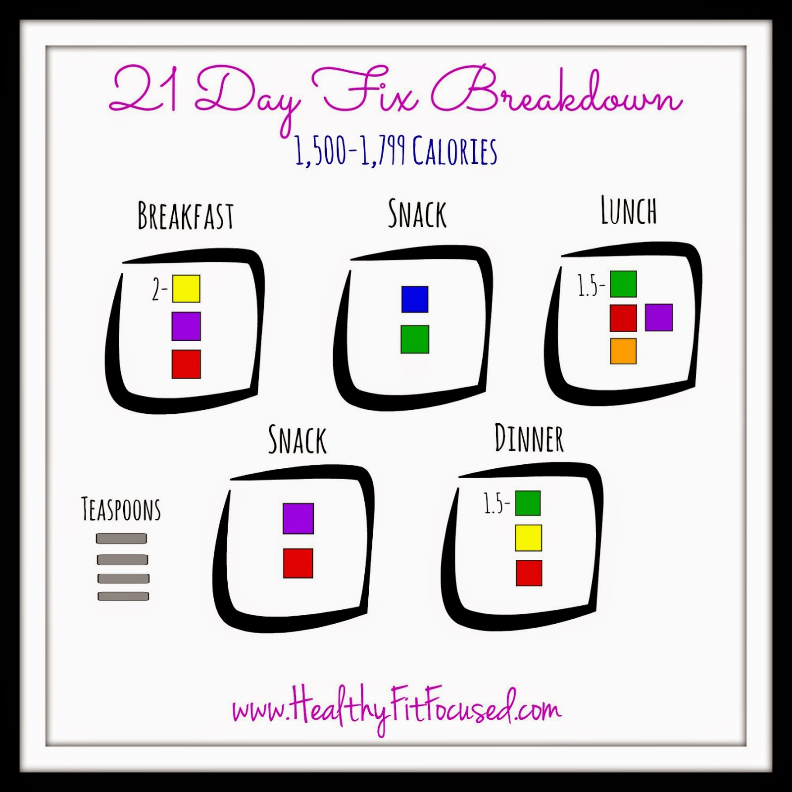 21 Day Fix Meal Breakdown, 21 Day Fix Cheat Sheet, 21 Day Fix Made Easy, 1500-1799 calories,