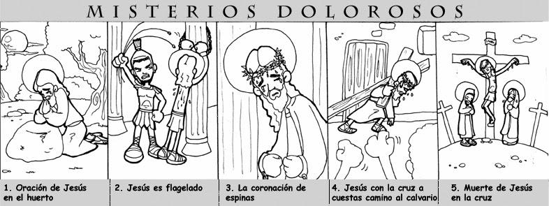 Virgen María, Ruega por Nosotros ®: MISTERIOS DEL SANTO ROSARIO PARA ...