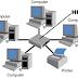 Melakukan perbaikan dan/atau setting ulang koneksi jaringan berbasis luas (WAN) : Mengidentifikasi masalah melalui gejala yang muncul