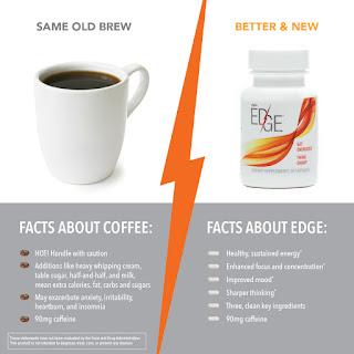 Coffee vs Edge