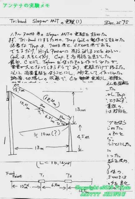 experiment 2 a memo from corporate The che technical memorandum is used primarily for simple experiments in  which the  a concise discussion of the theory (1-2 equations) is also included.