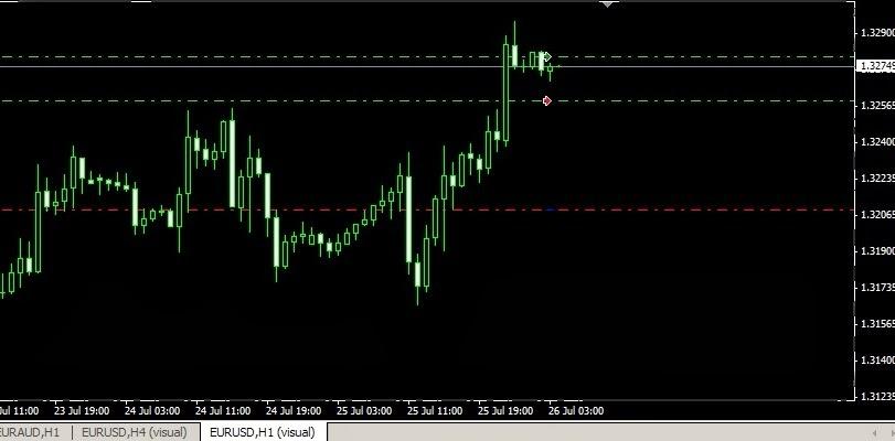 Cara melakukan backtest strategi trading menggunakan excel